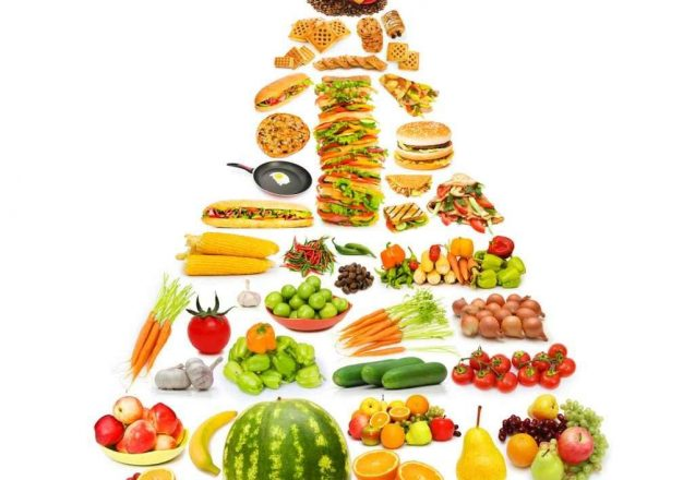 Food Pyramid Still Relevant?
