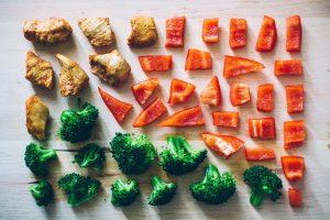Beginner's Guide To Food Prep